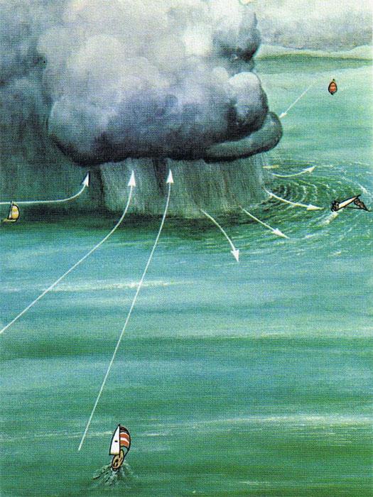 Pokretna nevera: žestoki udar vjetra samo na prednjoj strani nevernog oblaka